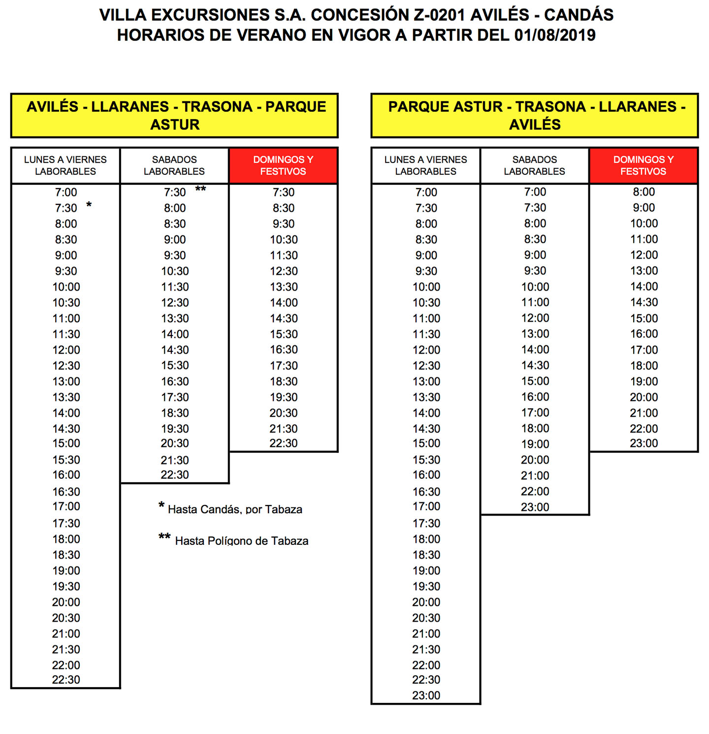 NUEVOS CUADROS HORARIOS DE VERANO aviles-llaranes-trasona-parqueastur Z0201 01 08 2019 VR260719